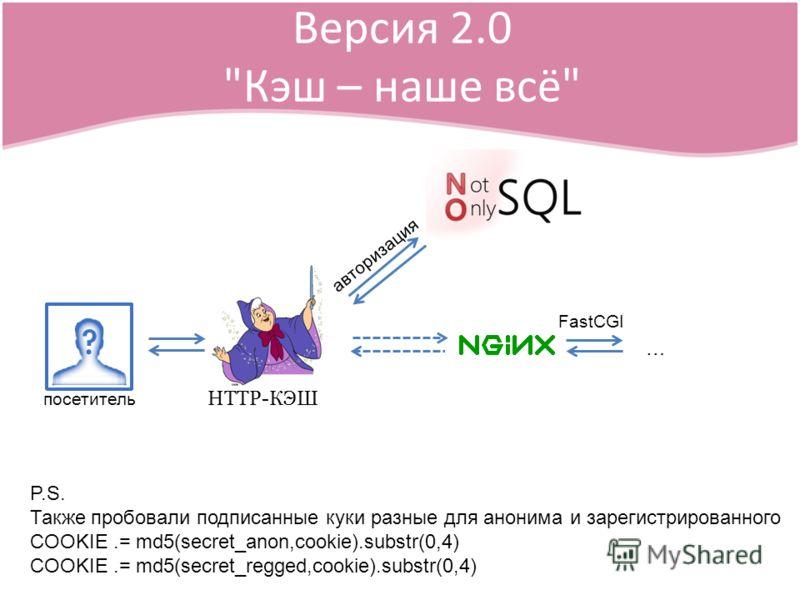 Версия 2.0 Кэш – наше всё посетитель авторизация HTTP-КЭШ FastCGI … P.S. Также пробовали подписанные куки разные для анонима и зарегистрированного COOKIE.= md5(secret_anon,cookie).substr(0,4) COOKIE.= md5(secret_regged,cookie).substr(0,4)