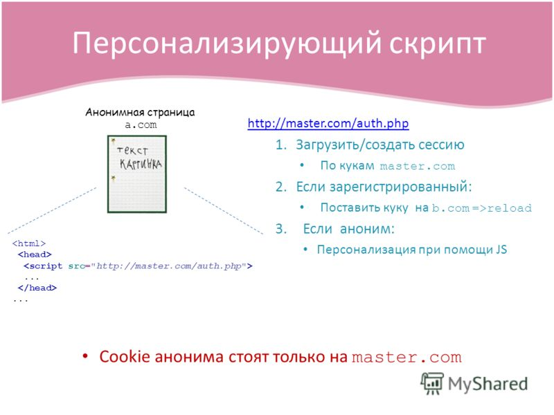 Персонализирующий скрипт...... Анонимная страница a.com http://master.com/auth.php 1.Загрузить/создать сессию По кукам master.com 2.Если зарегистрированный: Поставить куку на b.com =>reload 3.Если аноним: Персонализация при помощи JS Cookie анонима с