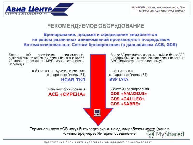 СБАГЕНТЫ заключают договор с АГЕНТОМ и получают квоты электронных билетов или бланки билетов, на которых оформляют авиаперевозки на рейсах авиакомпаний, имеющих договор с ТКП или IATA + бланки авиабилетов авиакомпаний, с которыми есть договор у АГЕНТ