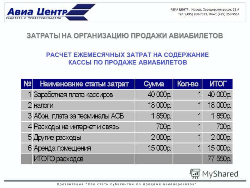 Исходные данные: необходимо организовать рабочее место для одного авиакассира с ежедневным графиком работы. ЗАТРАТЫ НА ОРГАНИЗАЦИЮ ПРОДАЖИ АВИАБИЛЕТОВ
