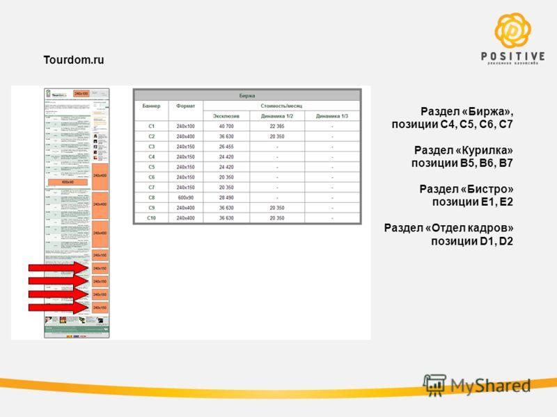 Tourdom.ru Раздел «Биржа», позиции С4, С5, С6, С7 Раздел «Курилка» позиции B5, B6, B7 Раздел «Бистро» позиции E1, E2 Раздел «Отдел кадров» позиции D1, D2