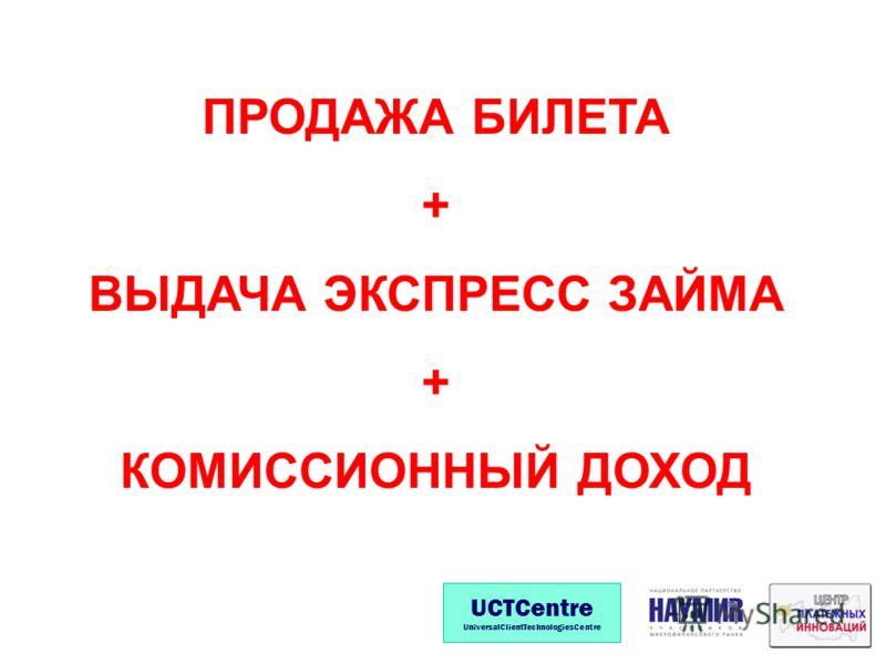 ПРОДАЖА БИЛЕТА + ВЫДАЧА ЭКСПРЕСС ЗАЙМА + КОМИССИОННЫЙ ДОХОД UCTCentre UniversalClientTechnologiesCentre