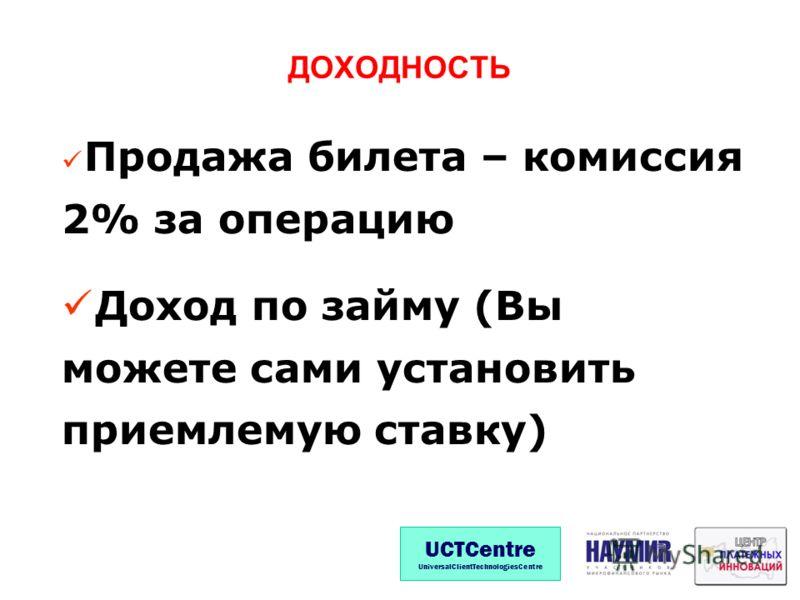 ДОХОДНОСТЬ Продажа билета – комиссия 2% за операцию Доход по займу (Вы можете сами установить приемлемую ставку) UCTCentre UniversalClientTechnologiesCentre