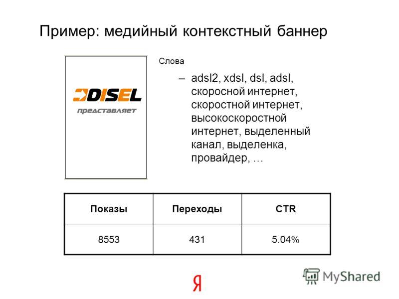 Пример: медийный контекстный баннер Слова –adsl2, xdsl, dsl, adsl, скоросной интернет, скоростной интернет, высокоскоростной интернет, выделенный канал, выделенка, провайдер, … ПоказыПереходыCTR 85534315.04%
