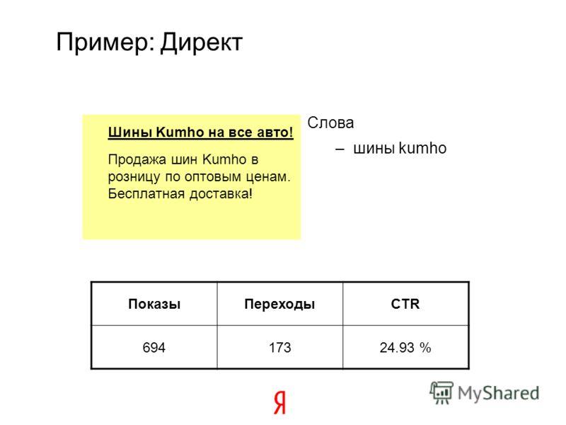 Пример: Директ Шины Kumho на все авто! Продажа шин Kumho в розницу по оптовым ценам. Бесплатная доставка! Слова –шины kumho ПоказыПереходыCTR 69417324.93 %