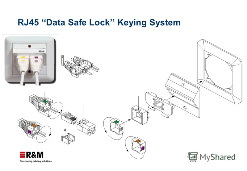 RJ45 Data Safe Lock Keying System
