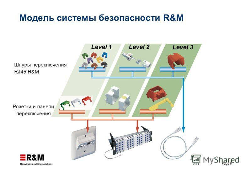 Page 8 Модель системы безопасности R&M Шнуры переключения RJ45 R&M Розетки и панели переключения