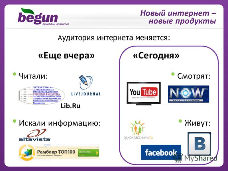 А удитория интернета меняется: «Еще вчера» Читали: Искали информацию: «Сегодня» Смотрят: Живут: Lib.Ru Новый интернет – новые продукты