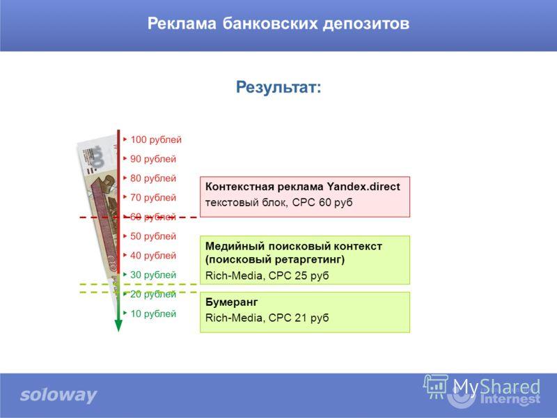 Контекстная реклама Yandex.direct текстовый блок, CPC 60 руб Медийный поисковый контекст (поисковый ретаргетинг) Rich-Media, CPC 25 руб Бумеранг Rich-Media, CPC 21 руб Реклама банковских депозитов Результат: