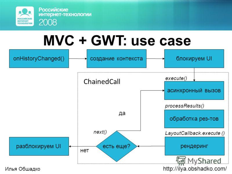 MVC + GWT: use case onHistoryChanged()создание контекста рендеринг есть еще? разблокируем UI обработка рез-тов асинхронный вызов блокируем UI ChainedCall execute() processResults() LayoutCallback.execute () next() да нет http://ilya.obshadko.com/ Иль