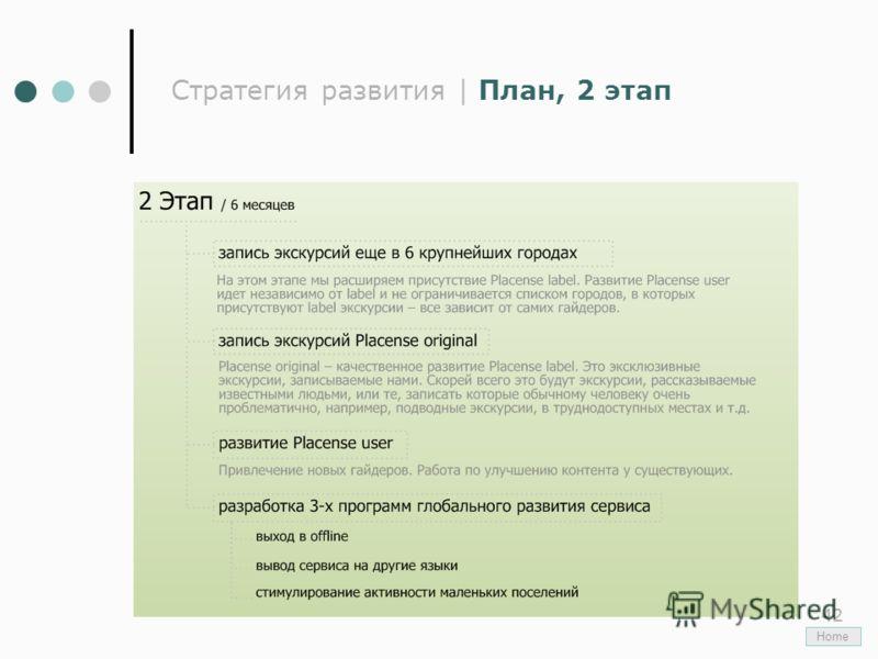 42 Стратегия развития | План, 2 этап Home