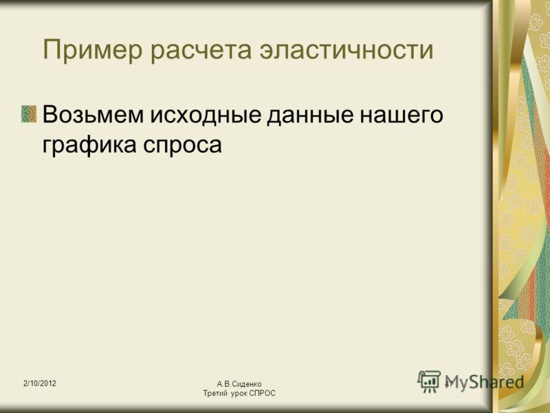 18/08/2012 А.В.Сиденко Третий урок СПРОС 47 Пример расчета эластичности Возьмем исходные данные нашего графика спроса