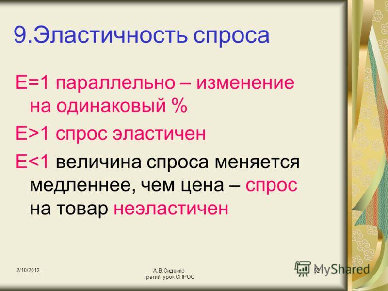 18/08/2012 А.В.Сиденко Третий урок СПРОС 52 9.Эластичность спроса Е=1 параллельно – изменение на одинаковый % Е>1 спрос эластичен Е