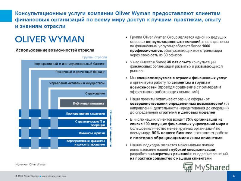 Введение - Oliver Wyman - Состояние банковского сектора России Раздел 1
