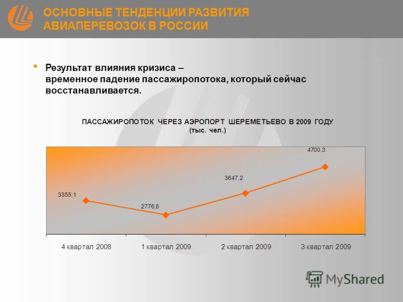 Результат влияния кризиса – временное падение пассажиропотока, который сейчас восстанавливается. ОСНОВНЫЕ ТЕНДЕНЦИИ РАЗВИТИЯ АВИАПЕРЕВОЗОК В РОССИИ