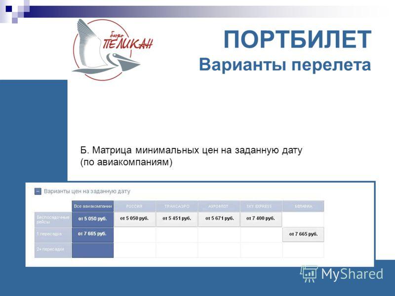 Б. Матрица минимальных цен на заданную дату (по авиакомпаниям)