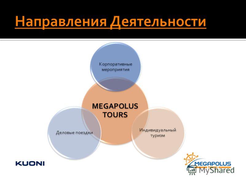 MEGAPOLUS TOURS Корпоративные мероприятия Индивидуальный туризм Деловые поездки