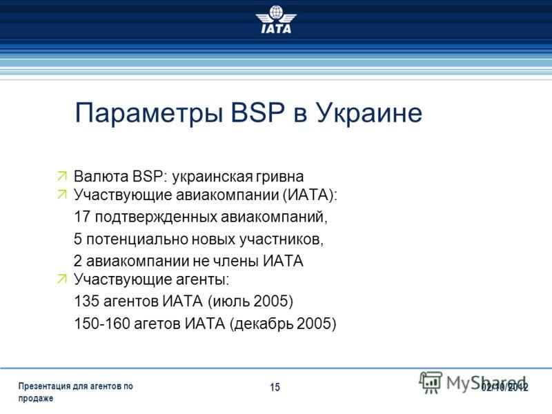 28/07/2012 Презентация для агентов по продаже 15 Параметры BSP в Украине Валюта BSP: украинская гривна Участвующие авиакомпании (ИАТА): 17 подтвержденных авиакомпаний, 5 потенциально новых участников, 2 авиакомпании не члены ИАТА Участвующие агенты: