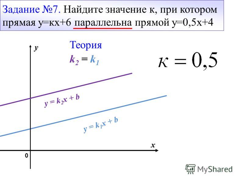 Задание 7. Найдите значение к, при котором прямая у=кх+6 параллельна прямой у=0,5х+4 Теория y x y = k 1 x + b y = k 2 x + b k2 = k1k2 = k1 0