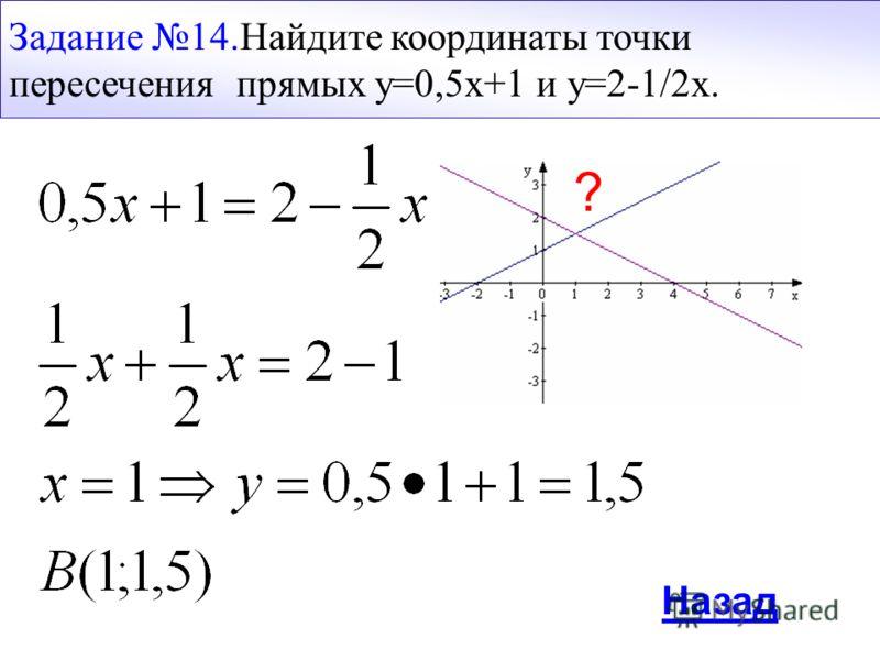 Назад Задание 14.Найдите координаты точки пересечения прямых у=0,5х+1 и у=2-1/2х. ?