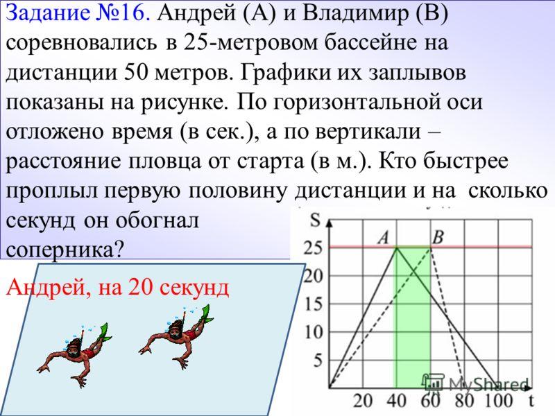 Задание 16. Андрей (А) и Владимир (В) соревновались в 25-метровом бассейне на дистанции 50 метров. Графики их заплывов показаны на рисунке. По горизонтальной оси отложено время (в сек.), а по вертикали – расстояние пловца от старта (в м.). Кто быстре