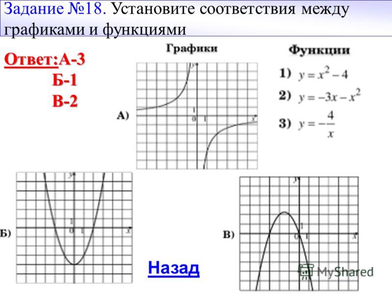 Назад Задание 18. Установите соответствия между графиками и функциями Ответ:А-3 Б-1 Б-1 В-2 В-2