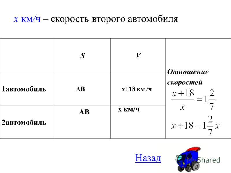 х км/ч – скорость второго автомобиля SV Отношение скоростей 1автомобиль AB х+18 км /ч 2автомобиль AB х км/ч Назад