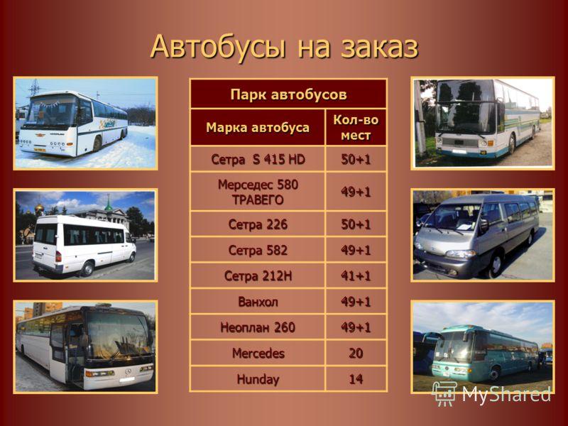 Услуги Автобусы на заказ Автобусные билеты по России Автобусные билеты по Европе Паромы, теплоходы Бизнес- авиация Яхты Авиа билеты Ж/д билеты