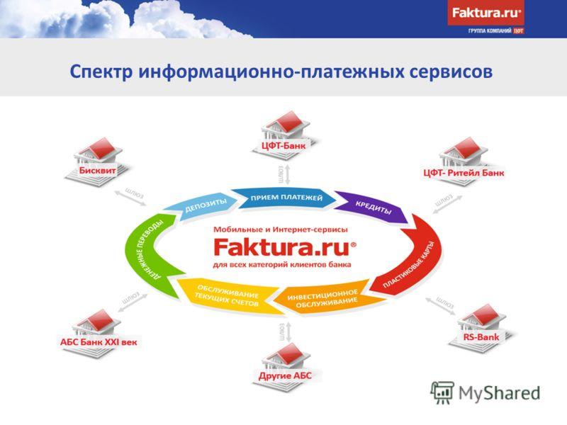 Спектр информационно-платежных сервисов