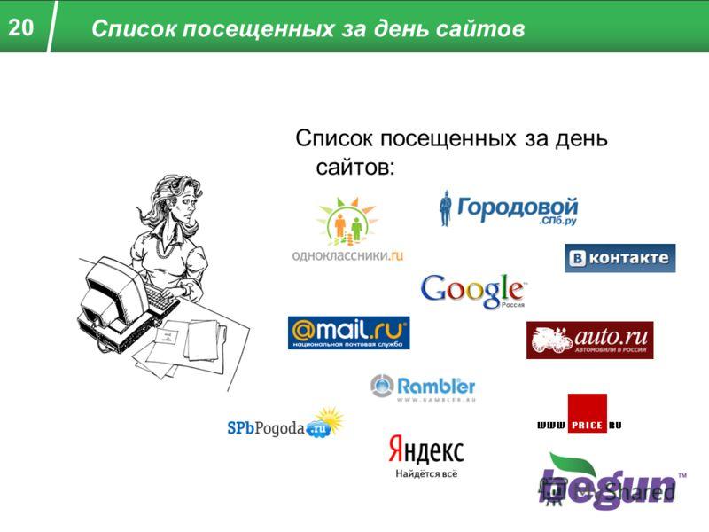 20 Список посещенных за день сайтов Список посещенных за день сайтов:
