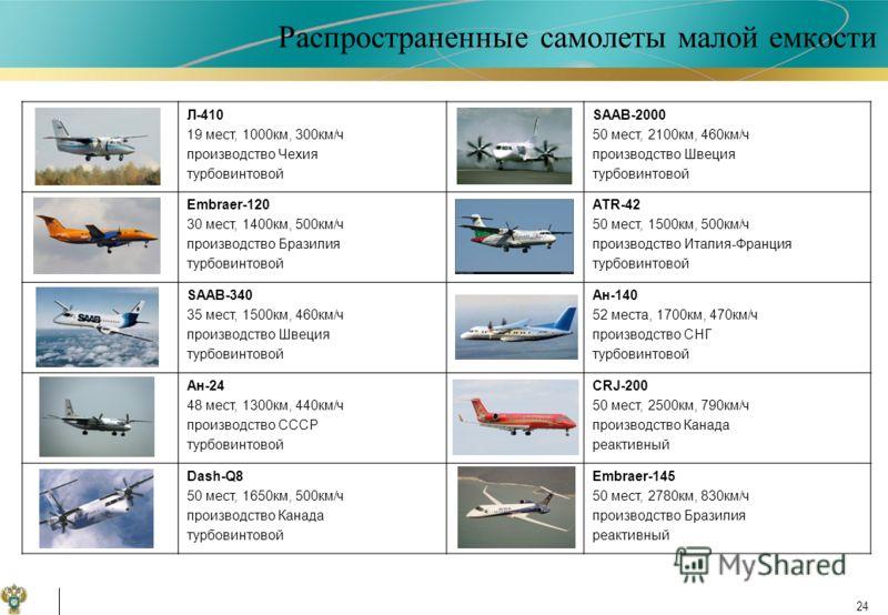24 Распространенные самолеты малой емкости Л-410 19 мест, 1000км, 300км/ч производство Чехия турбовинтовой SAAB-2000 50 мест, 2100км, 460км/ч производство Швеция турбовинтовой Embraer-120 30 мест, 1400км, 500км/ч производство Бразилия турбовинтовой А