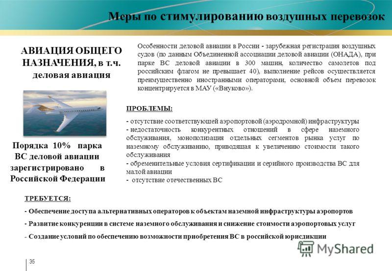 35 Меры по стимулированию воздушных перевозок Порядка 10% парка ВС деловой авиации зарегистрировано в Российской Федерации АВИАЦИЯ ОБЩЕГО НАЗНАЧЕНИЯ, в т.ч. деловая авиация Особенности деловой авиации в России - зарубежная регистрация воздушных судов