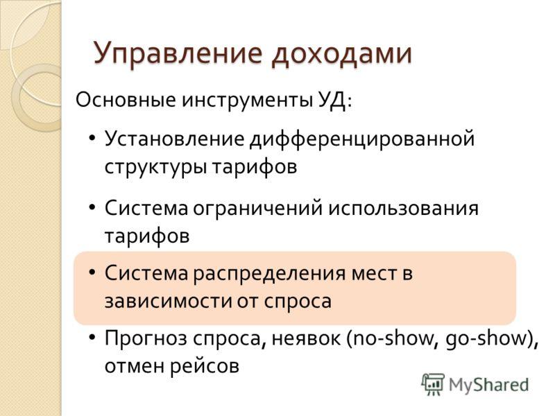 Управление доходами Установление дифференцированной структуры тарифов Основные инструменты УД: Система ограничений использования тарифов Система распределения мест в зависимости от спроса Прогноз спроса, неявок (no-show, go-show), отмен рейсов