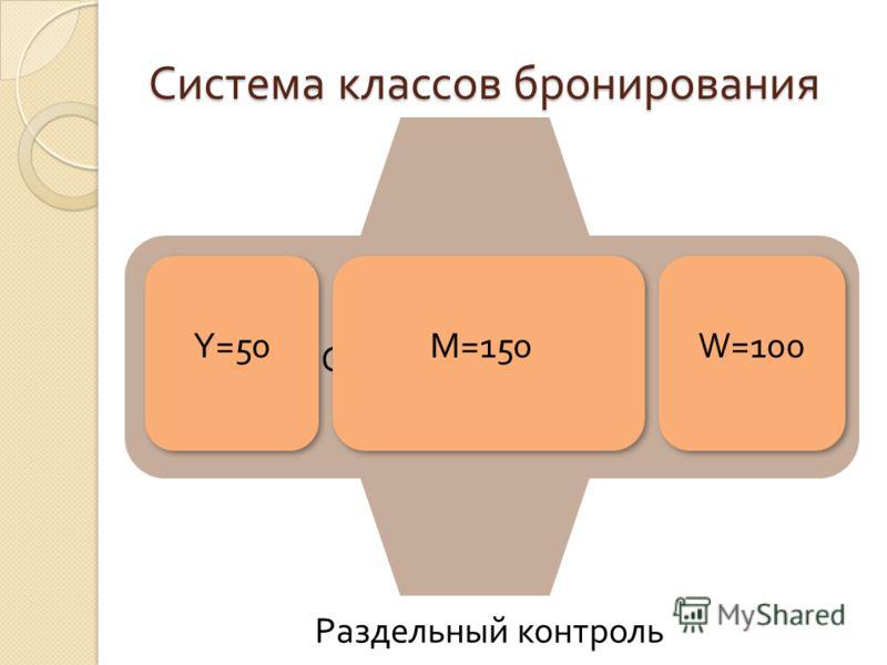 Система классов бронирования Самолет, 300 кресел Y=50M=150W=100 Раздельный контроль