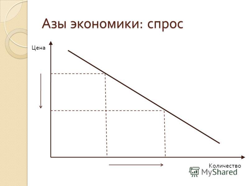 Азы экономики : спрос Цена Количество