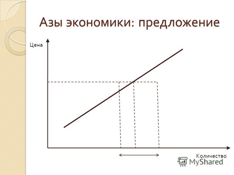 Азы экономики : предложение Цена Количество