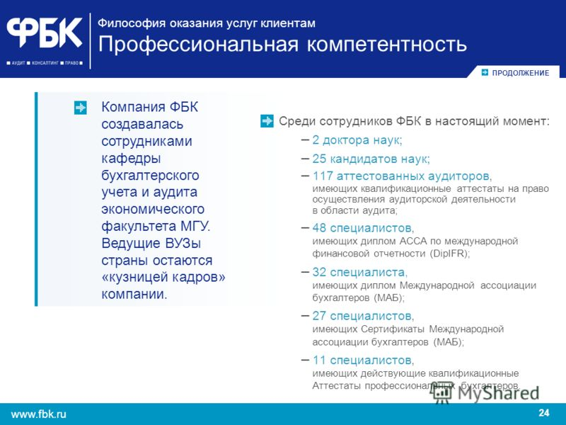 24 www.fbk.ru Философия оказания услуг клиентам Профессиональная компетентность Среди сотрудников ФБК в настоящий момент: – 2 доктора наук; – 25 кандидатов наук; – 117 аттестованных аудиторов, имеющих квалификационные аттестаты на право осуществления