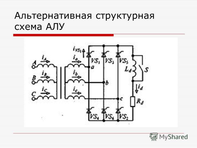 Альтернативная структурная схема АЛУ