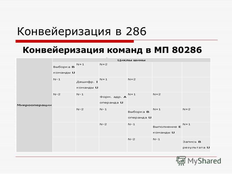 Конвейеризация в 286 Конвейеризация команд в МП 80286