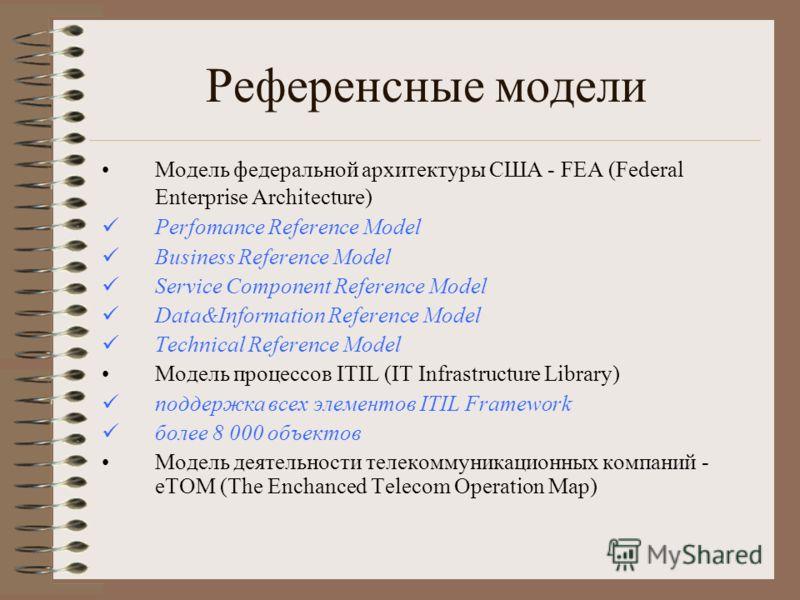 Референсные модели Модель федеральной архитектуры США - FEA (Federal Enterprise Architecture) Perfomance Reference Model Business Reference Model Service Component Reference Model Data&Information Reference Model Technical Reference Model Модель проц