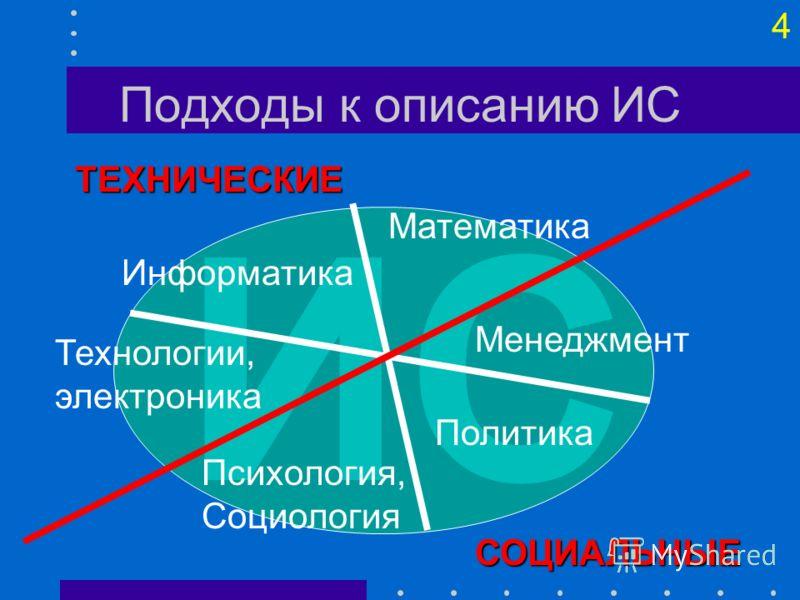 3 Разделы менеджмента Учет Маркетинг Финансы Управление производством Управление персоналом Информационные системы