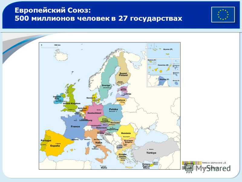 Европейский Союз: 500 миллионов человек в 27 государствах Państwa członkowskie UE Kraje kandydujące