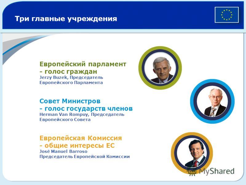 Три главные учреждения Европейский парламент - голос граждан Jerzy Buzek, Председатель Европейского Парламента Совет Министров - голос государств членов Herman Van Rompuy, Председатель Европейского Совета Европейская Комиссия - общие интересы ЕС José