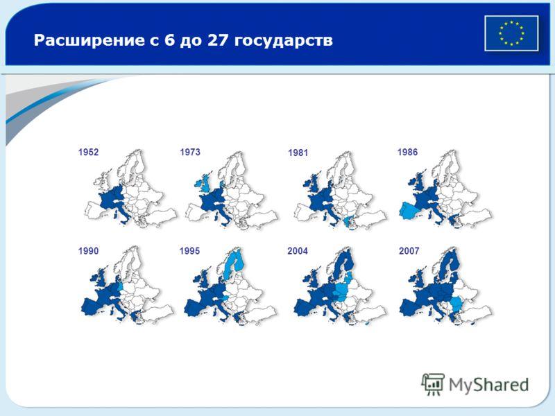 Расширение с 6 до 27 государств 19521973 1981 1986 1990199520042007