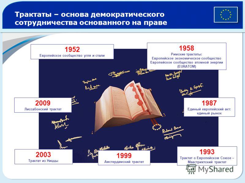 Трактаты – основа демократического сотрудничества основанного на праве 1952 Европейское сообщество угля и стали 1958 Римские трактаты: Европейское экономическое сообщество Европейское сообщество атомной энергии (EURATOM) 1987 Единый европейский акт: