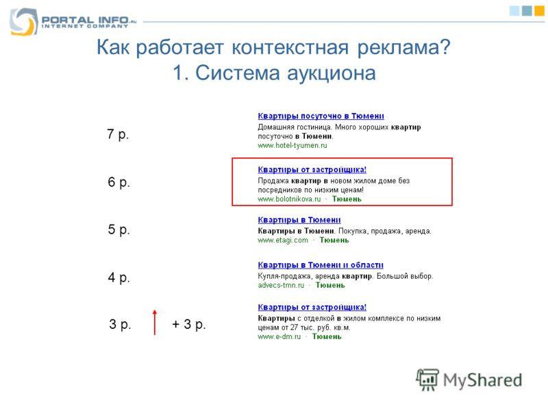 Как работает контекстная реклама? 1. Система аукциона 7 р. 6 р. 5 р. 4 р. 3 р.+ 3 р.