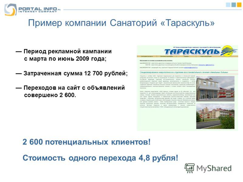 Пример компании Санаторий «Тараскуль» Период рекламной кампании с марта по июнь 2009 года; Затраченная сумма 12 700 рублей; Переходов на сайт с объявлений совершено 2 600. 2 600 потенциальных клиентов! Стоимость одного перехода 4,8 рубля!