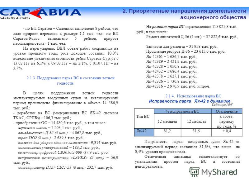 17 - по ВЛ Саратов – Салоники выполнено 8 рейсов, что дало прирост перевозок в размере 1,1 тыс. чел., по ВЛ Саратов-Родос- выполнено 5 рейсов, прирост пассажиропотока - 1 тыс. чел. На нерегулярных ВВЛ объем работ сохранился на уровне прошлого года, р
