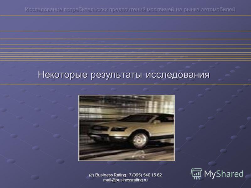 (с) Business Rating +7 (095) 540 15 62 mail@businessrating.ru Некоторые результаты исследования