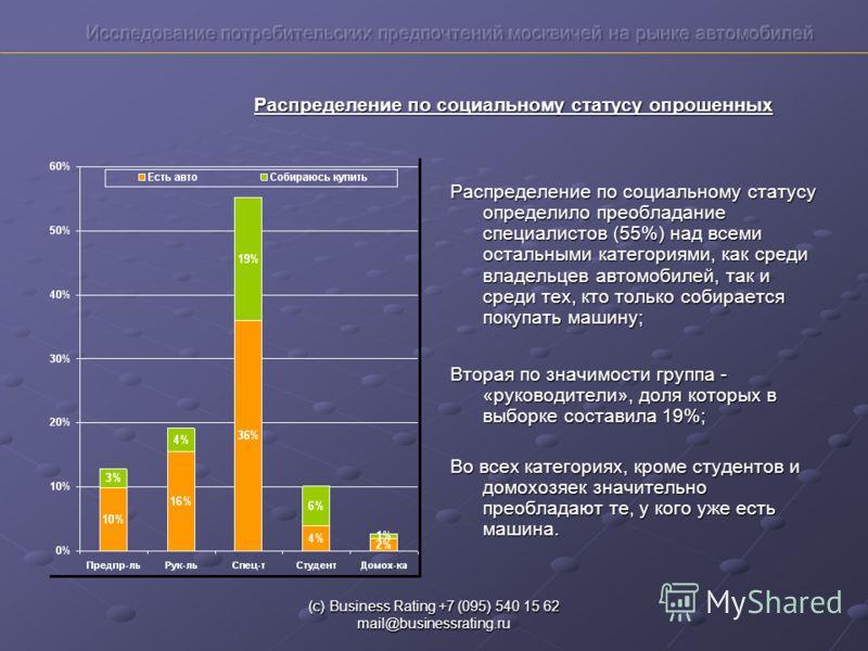 (с) Business Rating +7 (095) 540 15 62 mail@businessrating.ru Распределение по социальному статусу опрошенных Распределение по социальному статусу определило преобладание специалистов (55%) над всеми остальными категориями, как среди владельцев автом